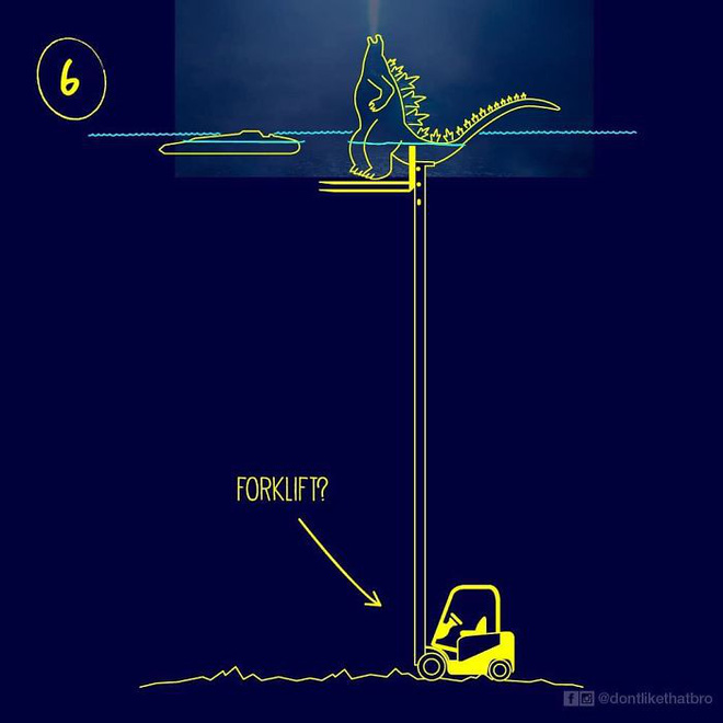 Làm thế nào Godzilla cao 120m có thể nổi giữa đại dương sâu cả nghìn mét? Internet đã có câu trả lời! - Ảnh 8.
