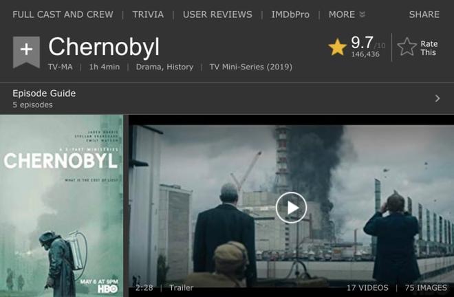 Chernobyl: Khúc ca bi tráng về thảm họa hạt nhân trở thành TV series có điểm số IMDb cao nhất mọi thời đại - Ảnh 1.