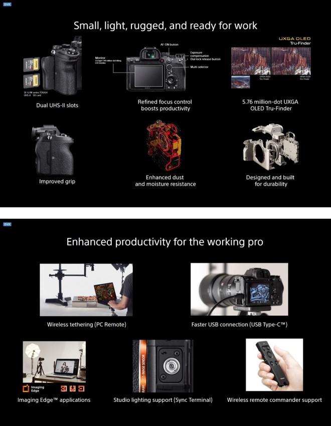 Sony công bố Alpha a7RIV: Máy ảnh Full-frame 61MP đầu tiên trên Thế giới - Ảnh 6.