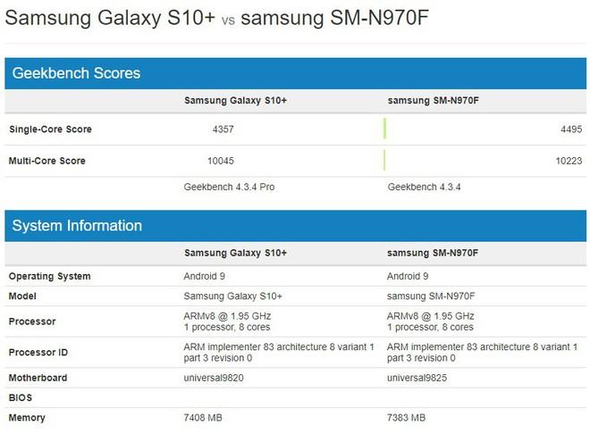 Rò rỉ kết quả benchmark ấn tượng của Galaxy Note10 với chip Exynos 9825 - Ảnh 2.