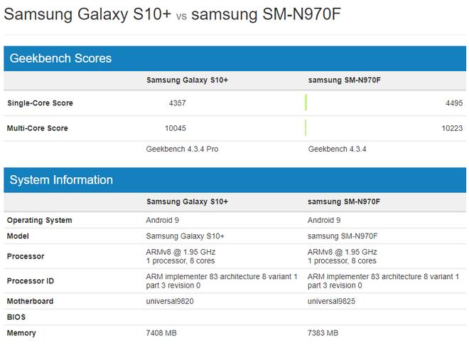 Đáng tiếc, Galaxy Note 10 sẽ không được trang bị bộ vi xử lý Snapdragon 855+ mới nhất của Qualcomm - Ảnh 2.