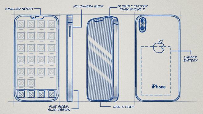 Các sản phẩm của Apple sẽ trông ra sao nếu không có Jony Ive tham gia thiết kế - Ảnh 1.