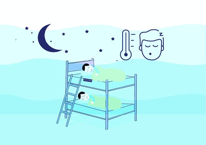 Tại sao nhiệt độ phòng là điều tối quan trọng cho một giấc ngủ ngon? - Ảnh 1.
