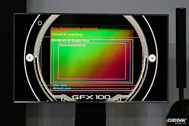Cận cảnh máy ảnh Medium Format đắt tiền nhất của Fujifilm, mỗi body đã đốt ví bạn đến hơn 250 triệu đồng - Ảnh 1.