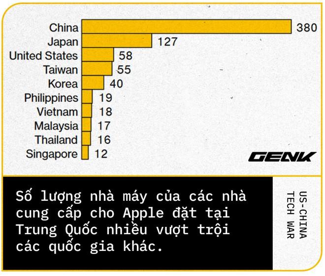 Đây là tất cả những công nghệ Trung Quốc khao khát nhất từ Mỹ - Ảnh 15.