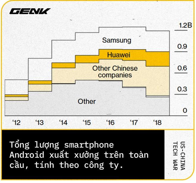 Đây là tất cả những công nghệ Trung Quốc khao khát nhất từ Mỹ - Ảnh 17.