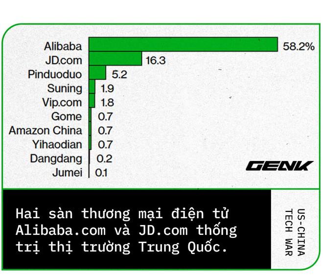 Đây là tất cả những công nghệ Trung Quốc khao khát nhất từ Mỹ - Ảnh 25.