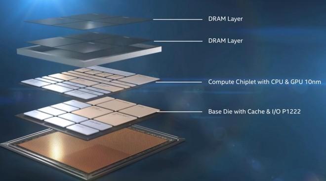 Quan chức Intel khẳng định, định luật Moore không chết, nhưng sẽ đi theo những hướng hoàn toàn khác - Ảnh 3.