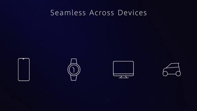 2 lý do khiến HarmonyOS không đủ khả năng thay thế được Android trên smartphone Huawei - Ảnh 3.