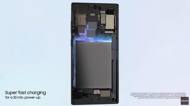 Công nghệ sạc nhanh Superfast Charge trên Galaxy Note 10 liệu có nhanh hơn các đối thủ như Quick Charge, VOOC? - Ảnh 3.
