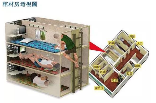 Bộ ảnh hiếm về những căn hộ siêu nhỏ ở Hong Kong, được ví như những cỗ quan tài - Ảnh 3.