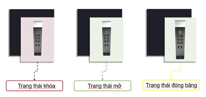 USEC DataSafe - thiết bị lưu trữ bảo mật Make in Vietnam chính thức ra mắt - Ảnh 2.