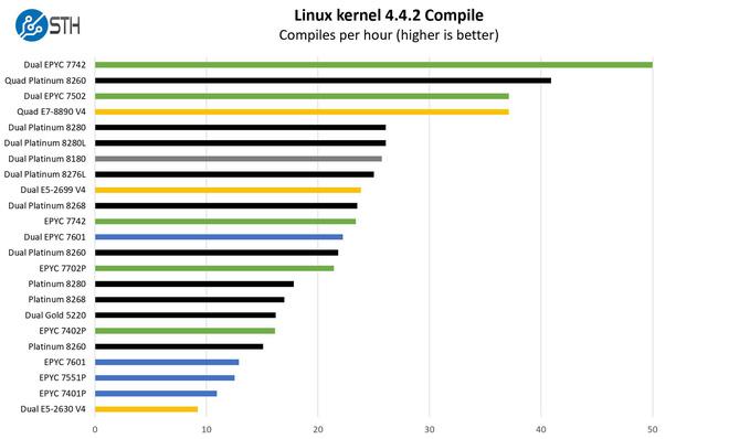 Kỷ nguyên vàng thứ hai của AMD đang đến - Ảnh 2.