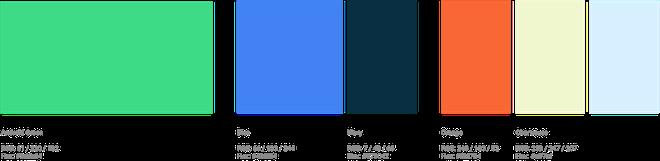 Google tái thiết kế nhãn hiệu Android lần đầu tiên kể từ năm 2014 - Ảnh 5.
