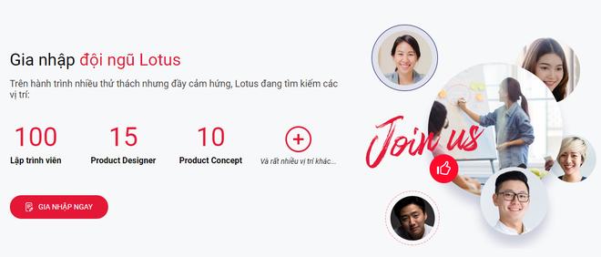 Mạng xã hội Lotus đang tuyển dụng nhiều vị trí hấp dẫn, có công việc liên quan đến lập trình, AI, Big Data, máy học... - Ảnh 4.