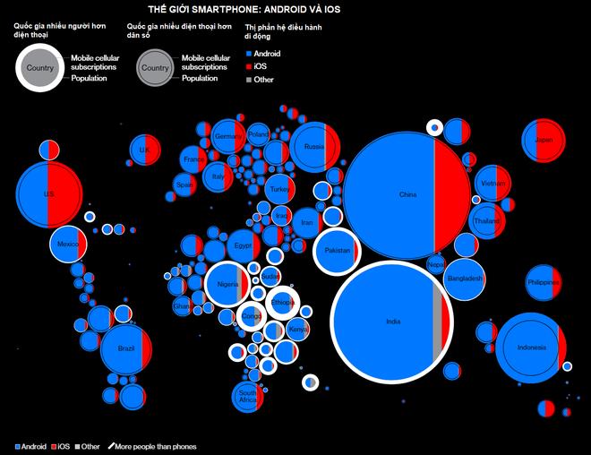 Google, Samsung và Trung Quốc đã làm nên cuộc cách mạng Android như thế nào - Ảnh 1.