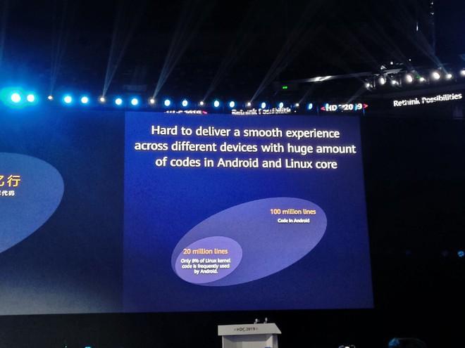 Tuyên bố khác biệt với Android và iOS, HarmonyOS của Huawei có những ưu điểm nào so với các tiền bối? - Ảnh 5.