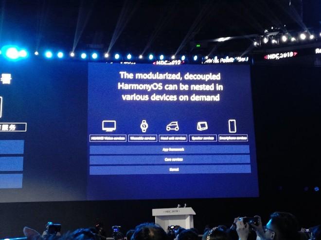 Tuyên bố khác biệt với Android và iOS, HarmonyOS của Huawei có những ưu điểm nào so với các tiền bối? - Ảnh 1.