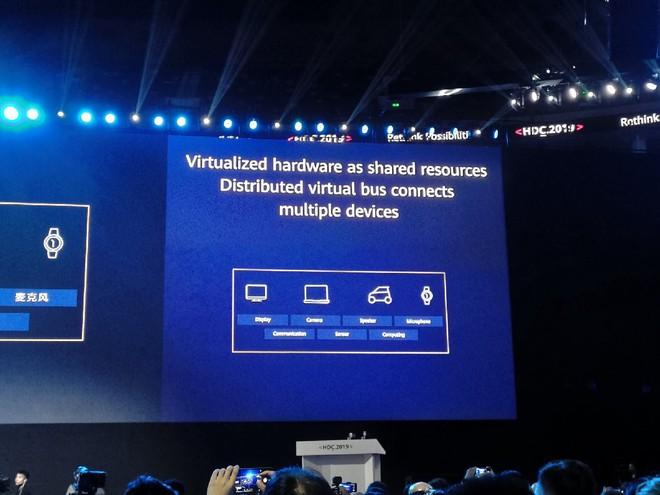 Tuyên bố khác biệt với Android và iOS, HarmonyOS của Huawei có những ưu điểm nào so với các tiền bối? - Ảnh 2.