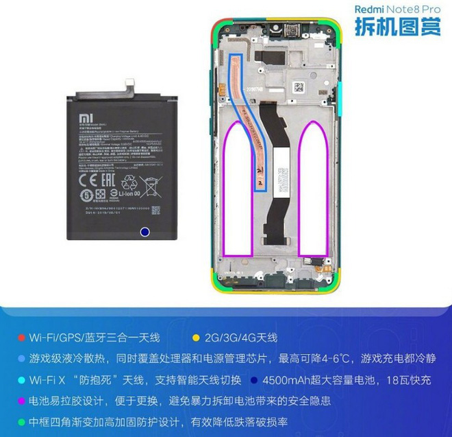 Mổ bụng Redmi Note 8 Pro: Bất ngờ khi máy dùng chip MediaTek nhưng lại hỗ trợ sạc nhanh Quick Charge - Ảnh 9.