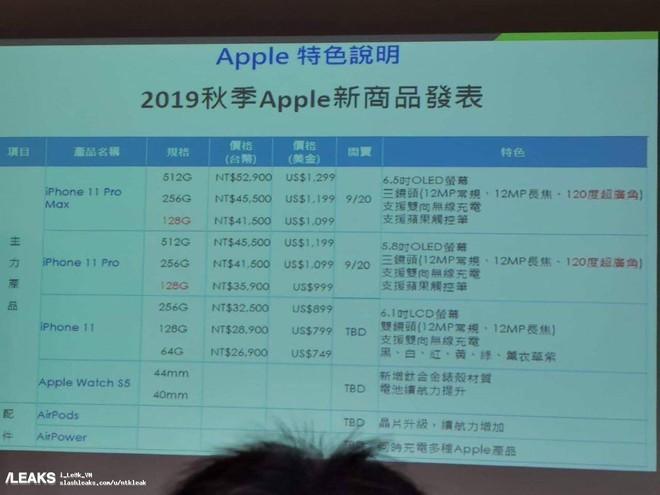 Lộ giá bán iPhone 11, có thể sẽ giảm nhẹ so với iPhone Xs và Xs Max - Ảnh 2.