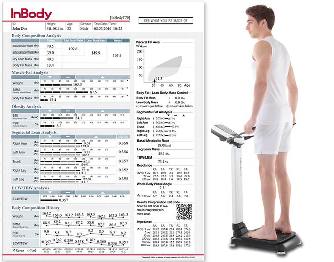"""Cách đo """"mỡ thừa đơn giản để bạn biết mình có thực sự thừa cân hay không - Ảnh 3."""