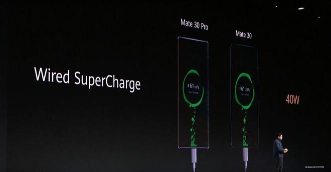 Huawei Mate 30 và Mate 30 Pro ra mắt: Màn hình chân trời, slow-motion 7680fps, loại bỏ nút vật lý, không có dịch vụ Google - Ảnh 20.