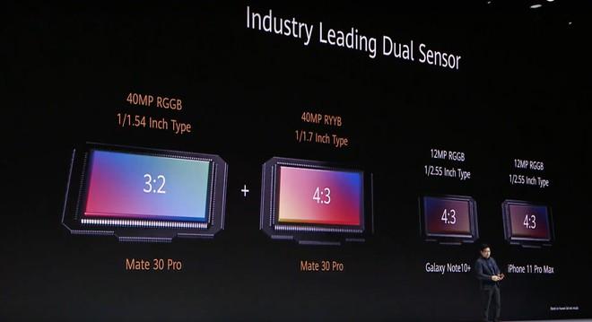 Huawei Mate 30 và Mate 30 Pro ra mắt: Màn hình chân trời, slow-motion 7680fps, loại bỏ nút vật lý, không có dịch vụ Google - Ảnh 27.