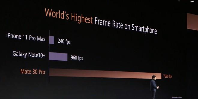 Huawei Mate 30 và Mate 30 Pro ra mắt: Màn hình chân trời, slow-motion 7680fps, loại bỏ nút vật lý, không có dịch vụ Google - Ảnh 31.