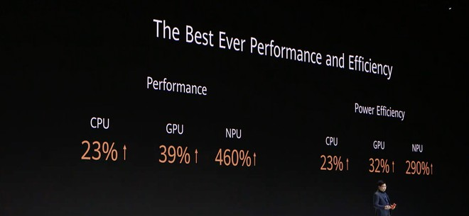 Huawei Mate 30 và Mate 30 Pro ra mắt: Màn hình chân trời, slow-motion 7680fps, loại bỏ nút vật lý, không có dịch vụ Google - Ảnh 9.