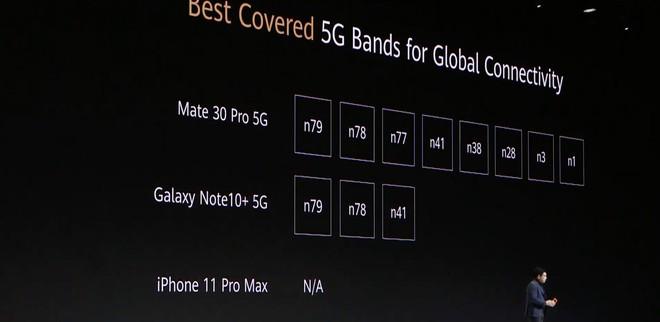 Huawei Mate 30 và Mate 30 Pro ra mắt: Màn hình chân trời, slow-motion 7680fps, loại bỏ nút vật lý, không có dịch vụ Google - Ảnh 12.