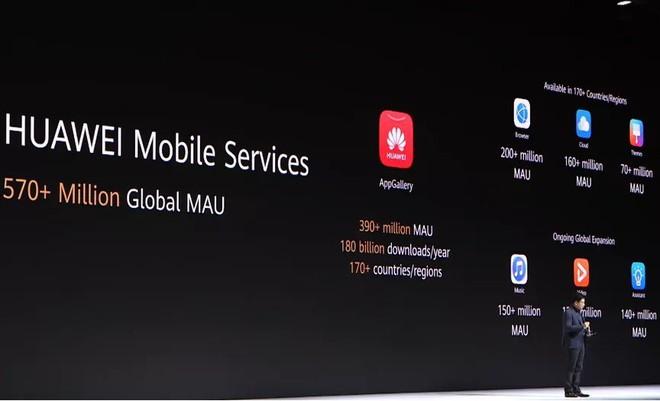 Toàn cảnh tham vọng điên rồ muốn thay thế Android-của-Google vừa được Huawei công bố trong sự kiện Mate 30 Pro - Ảnh 1.