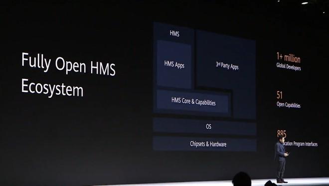 Toàn cảnh tham vọng điên rồ muốn thay thế Android-của-Google vừa được Huawei công bố trong sự kiện Mate 30 Pro - Ảnh 5.