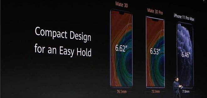 Huawei dìm hàng iPhone 11 Pro Max và Galaxy Note 10+ tại sự kiện ra mắt Mate 30 Pro như thế nào? - Ảnh 2.