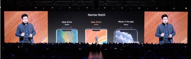 Huawei dìm hàng iPhone 11 Pro Max và Galaxy Note 10+ tại sự kiện ra mắt Mate 30 Pro như thế nào? - Ảnh 5.