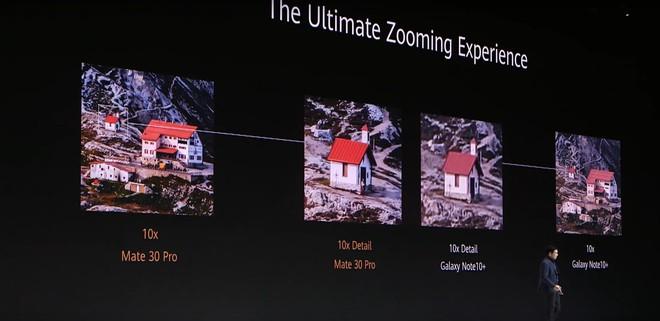 Huawei dìm hàng iPhone 11 Pro Max và Galaxy Note 10+ tại sự kiện ra mắt Mate 30 Pro như thế nào? - Ảnh 15.