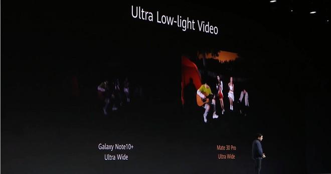 Huawei dìm hàng iPhone 11 Pro Max và Galaxy Note 10+ tại sự kiện ra mắt Mate 30 Pro như thế nào? - Ảnh 18.