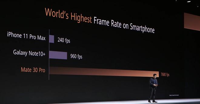 Huawei dìm hàng iPhone 11 Pro Max và Galaxy Note 10+ tại sự kiện ra mắt Mate 30 Pro như thế nào? - Ảnh 20.
