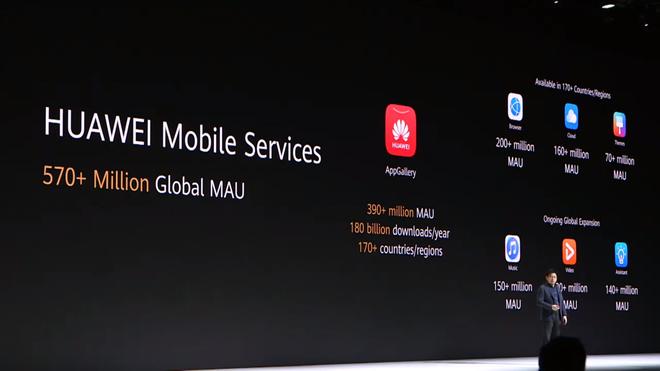 Không được dùng dịch vụ Google, Huawei hứa chi 1 tỷ USD cho các lập trình viên để xây dựng ứng dụng cho cửa hàng riêng của mình - Ảnh 1.