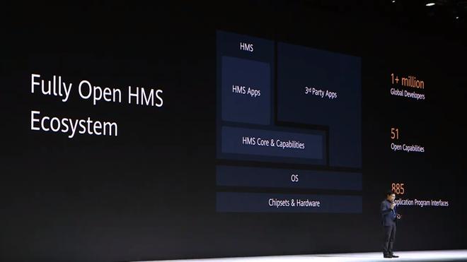 Không được dùng dịch vụ Google, Huawei hứa chi 1 tỷ USD cho các lập trình viên để xây dựng ứng dụng cho cửa hàng riêng của mình - Ảnh 3.
