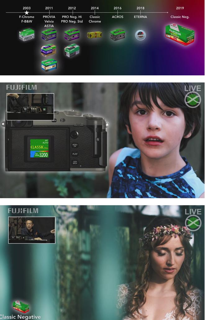 Lộ những hình ảnh đầu tiên về Fujifilm X-Pro3: Thân máy titan, 2 màn hình, giả lập film mới - Ảnh 9.