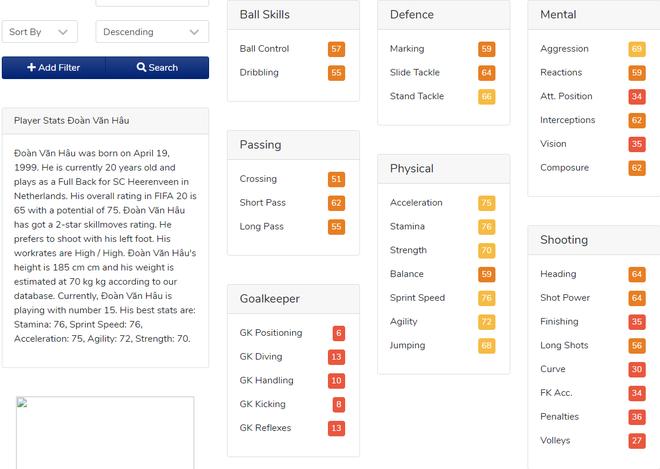 Đoàn Văn Hậu đã xuất hiện trong FIFA 20: Tất cả chỉ số đều ở mức trung bình, riêng chỉ số tiềm năng là vượt trội - Ảnh 3.