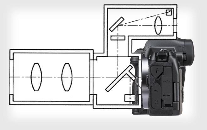 Canon đang phát triển bộ chuyển đổi máy ảnh không gương lật thành DSLR - Ảnh 1.