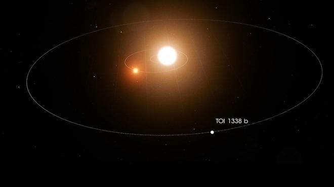 Thanh niên 17 tuổi phát hiện ra hành tinh mới rất đặc biệt khi đang thực tập tại NASA - Ảnh 2.