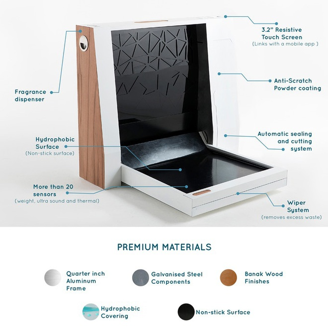 Đây là máy vệ sinh thông minh dành cho chó với khả năng tự động dọn dẹp chất thải của các boss, giá hơn 16 triệu đồng - Ảnh 3.