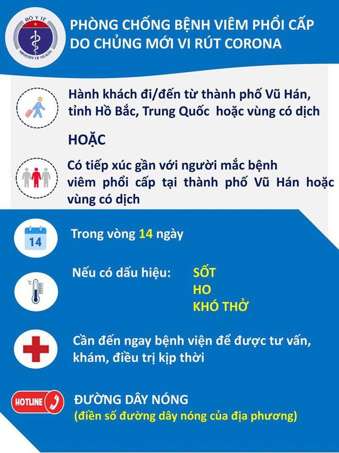 Cẩm nang phòng tránh virus corona: 5 bước rửa tay đúng cách, chọn khẩu trang y tế hay N95? - Ảnh 2.