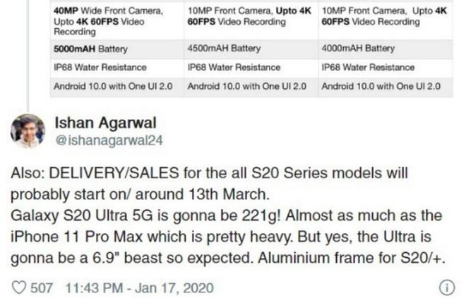Galaxy S20 sẽ bán ra vào ngày 13/3 - Ảnh 2.