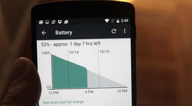 Tất tần tật những thứ có thể gây hao tổn pin trên smartphone của bạn - Ảnh 14.