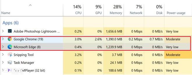 Trải nghiệm Microsoft Edge nhân Chromium: Sự thay thế hoàn hảo cho Google Chrome? - Ảnh 20.