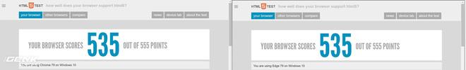 Trải nghiệm Microsoft Edge nhân Chromium: Sự thay thế hoàn hảo cho Google Chrome? - Ảnh 13.